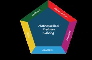 mathematics framework icon